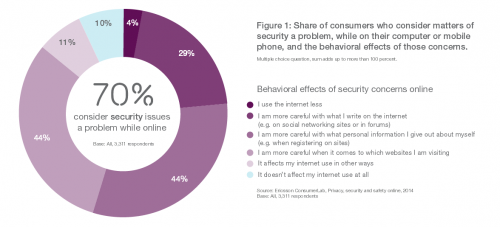 Ericsson - security and privacy 1