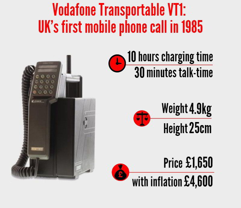 Vodafone Transportable VT1