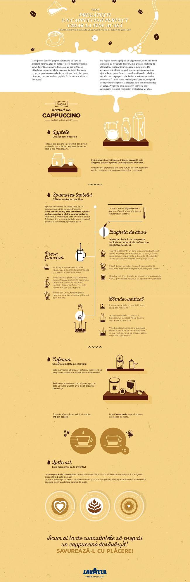 Un cappuccino perfect_infografic_Lavazza
